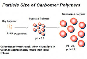 carbomer-polymers